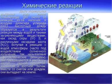 Химические реакции Даже нормальная дождевая вода имеет слабокислую (pH около ...