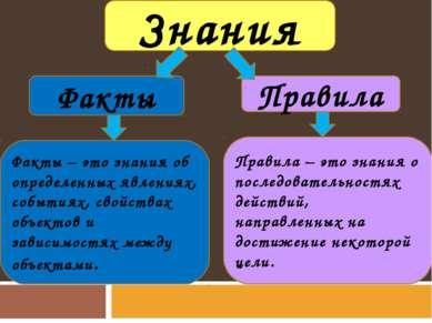 Знания Факты Правила Правила – это знания о последовательностях действий, нап...