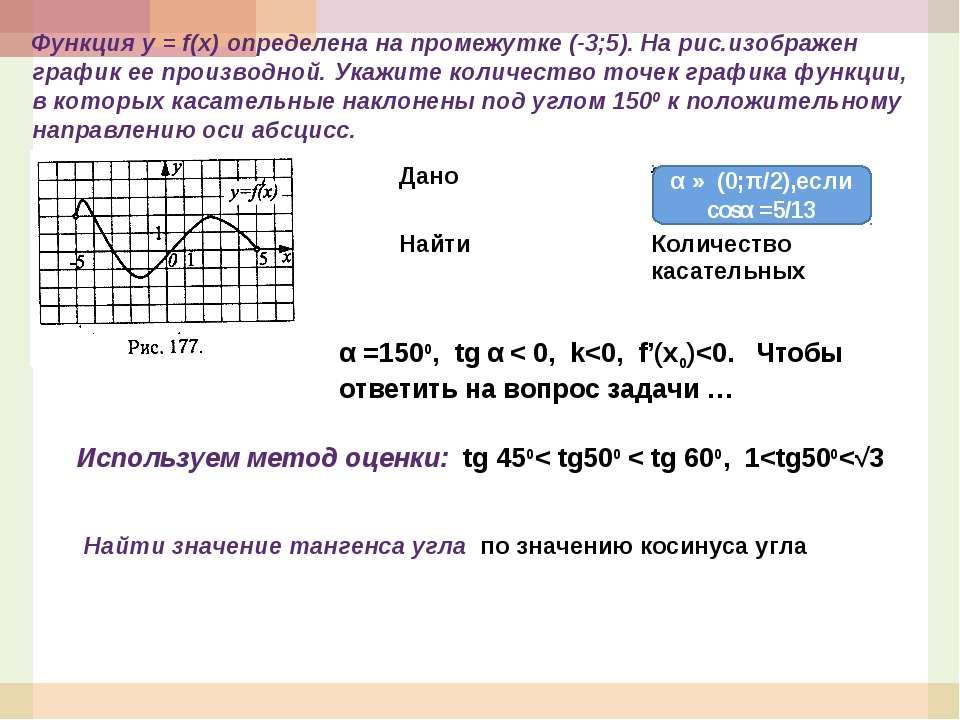 Функция у = f(x) определена на промежутке (-3;5). На рис.изображен график ее ...