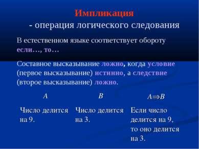 Импликация - операция логического следования В естественном языке соответству...