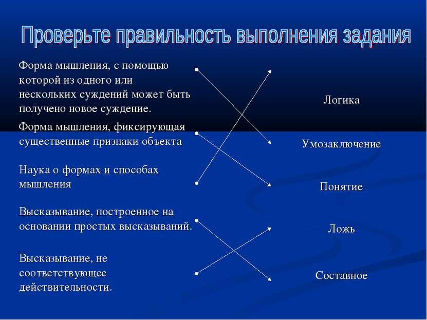 Форма мышления, с помощью которой из одного или нескольких суждений может быт...