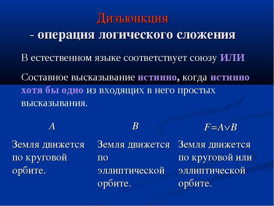 Дизъюнкция - операция логического сложения В естественном языке соответствует...