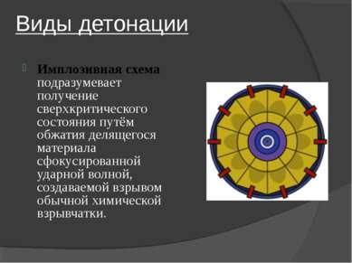 Виды детонации Имплозивнаясхема подразумевает получение сверхкритического со...