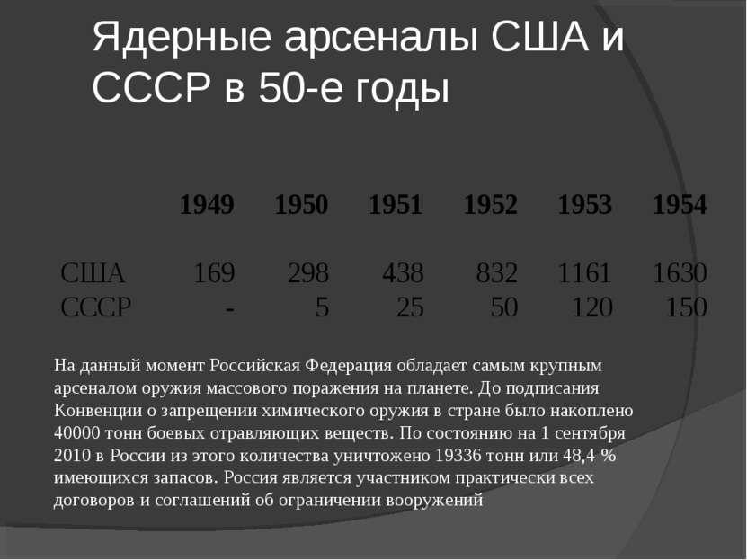 Ядерные арсеналы США и СССР в 50-е годы На данный момент Российская Федерация...