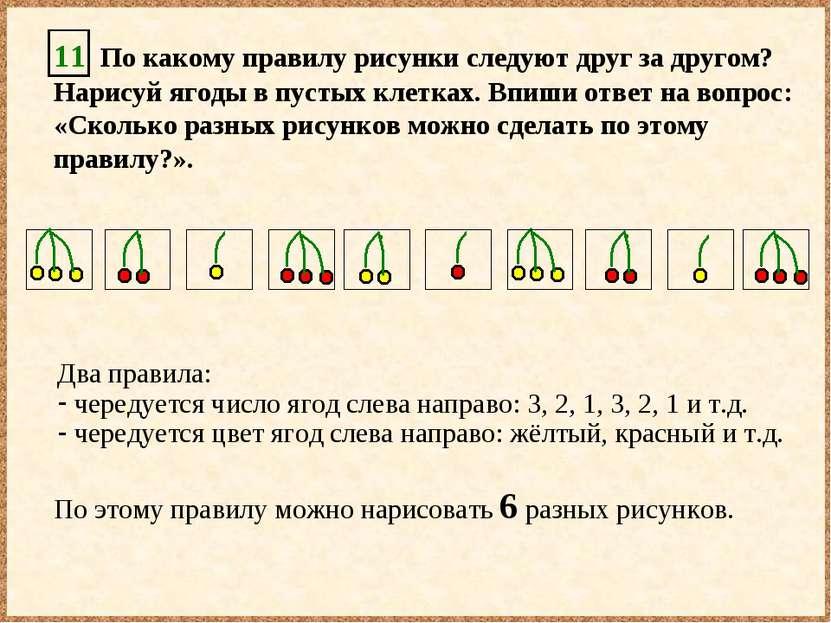 11 По какому правилу рисунки следуют друг за другом? Нарисуй ягоды в пустых к...
