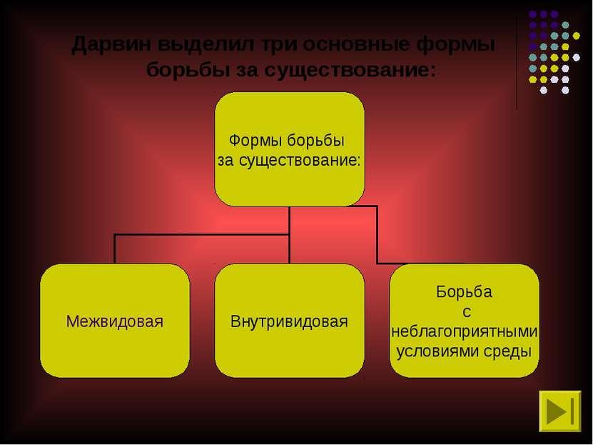 Дарвин выделил три основные формы борьбы за существование: