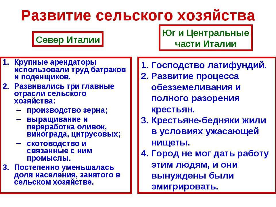 Развитие сельского хозяйства Крупные арендаторы использовали труд батраков и ...