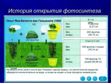 История открытия фотосинтеза
