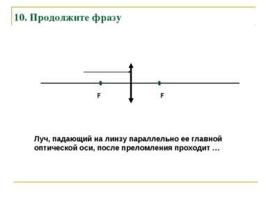 10. Продолжите фразу Луч, падающий на линзу параллельно ее главной оптической...