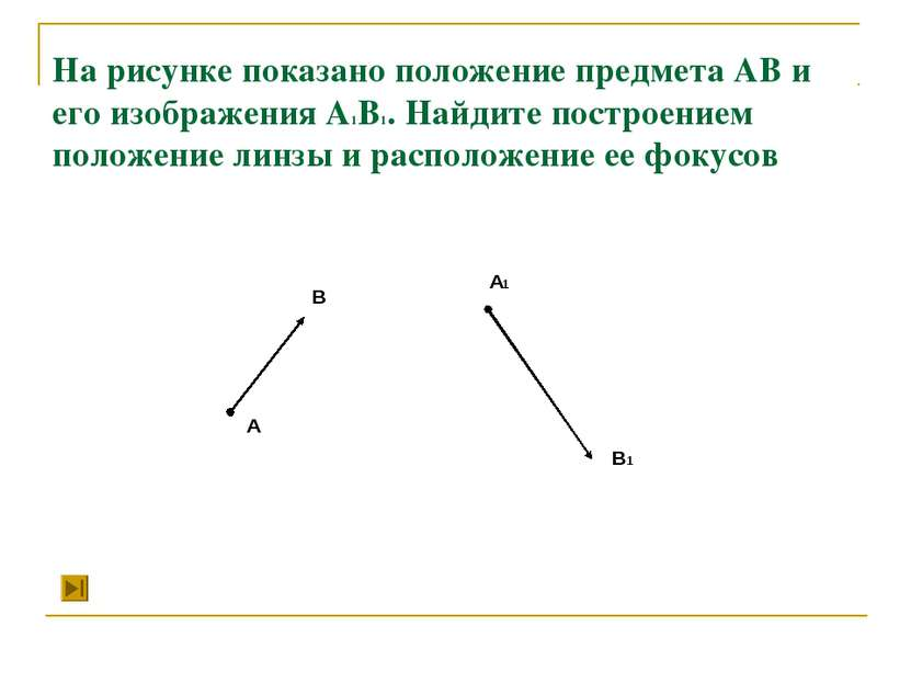 На рисунке показано положение предмета АВ и его изображения А1В1. Найдите пос...