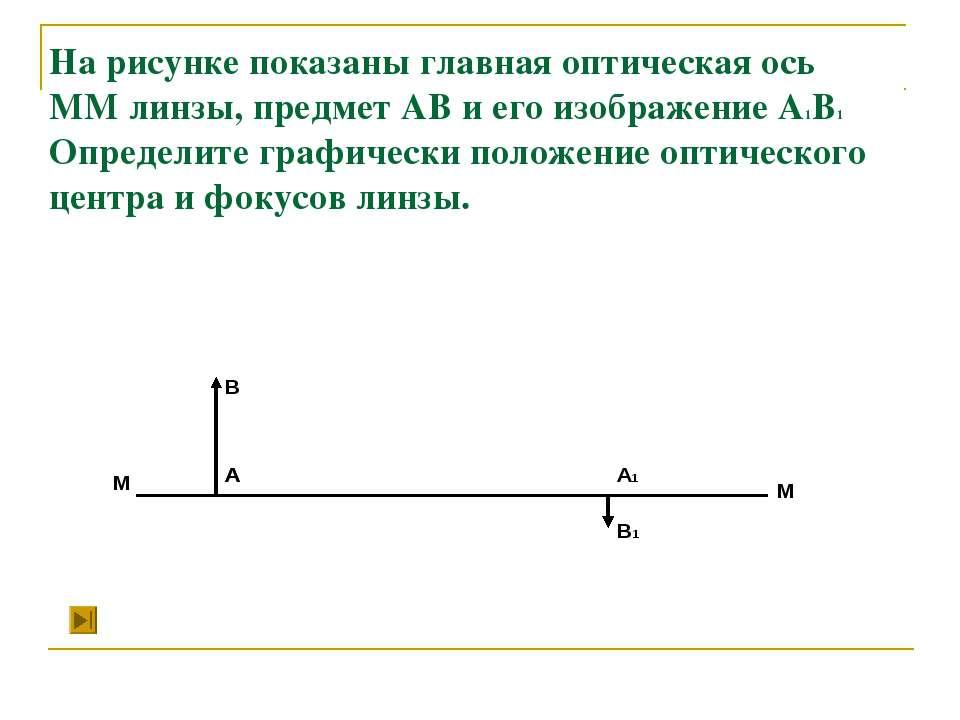 На рисунке показаны главная оптическая ось ММ линзы, предмет АВ и его изображ...