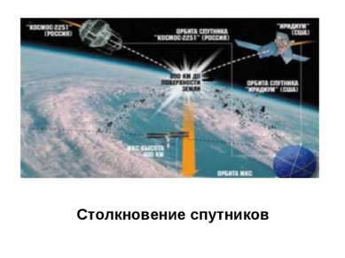 Столкновение спутников