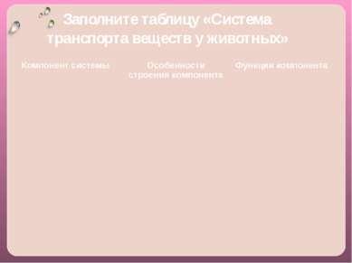 Заполните таблицу «Система транспорта веществ у животных» Компонент системы О...