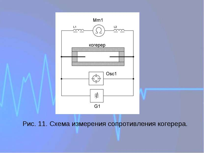 Рис. 11. Схема измерения сопротивления когерера.