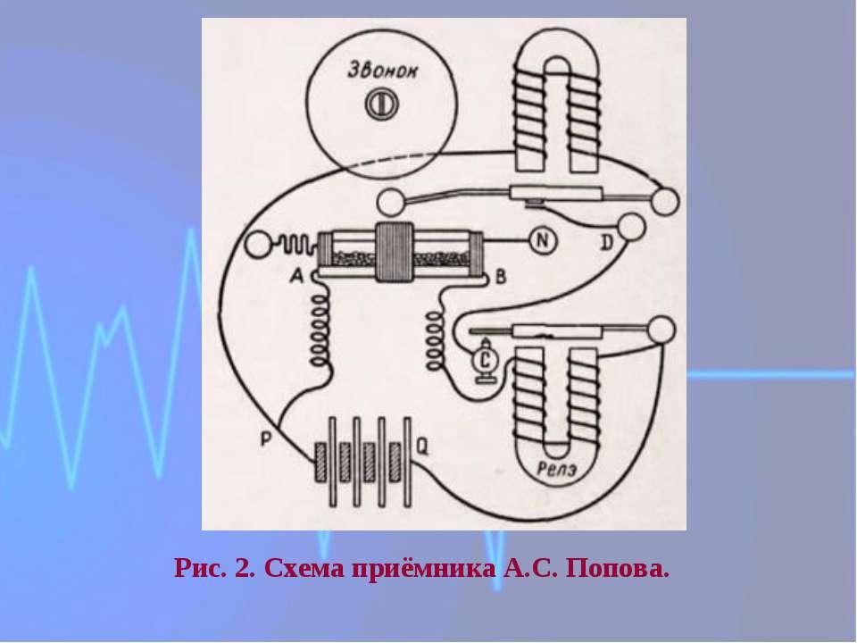 Схема приёмника А.С. Попова.
