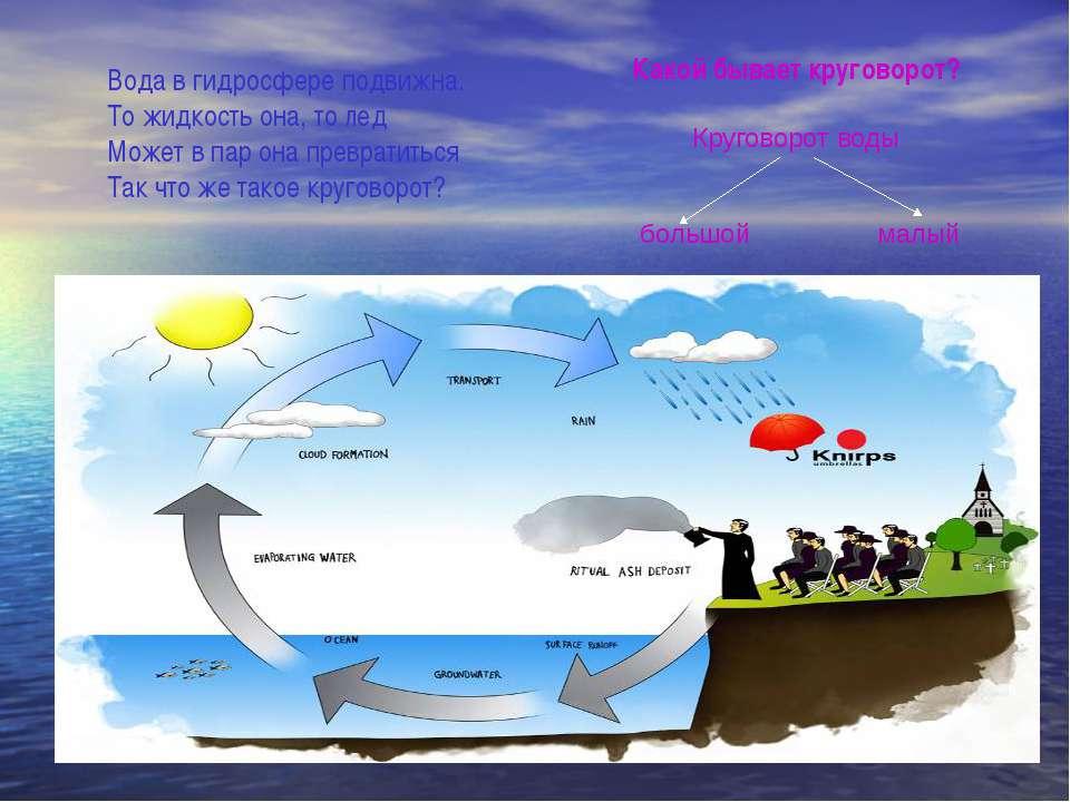 Вода в гидросфере подвижна. То жидкость она, то лед Может в пар она превратит...
