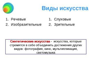 Виды искусства Речевые Изобразительные Слуховые Зрительные Синтетические иску...