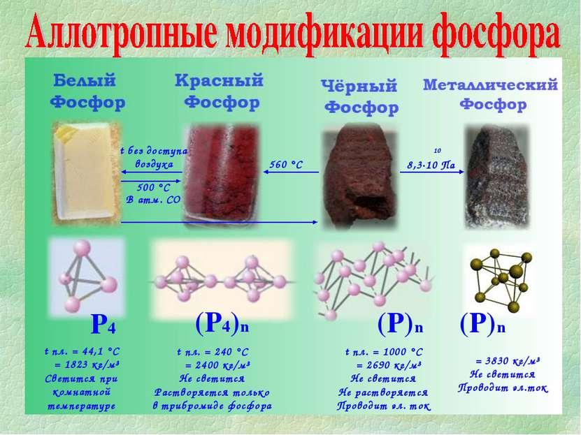 560 °C 500 °C В атм. СО 10 8,3·10 Па t без доступа воздуха P4 (P4)n (P)n (P)n...