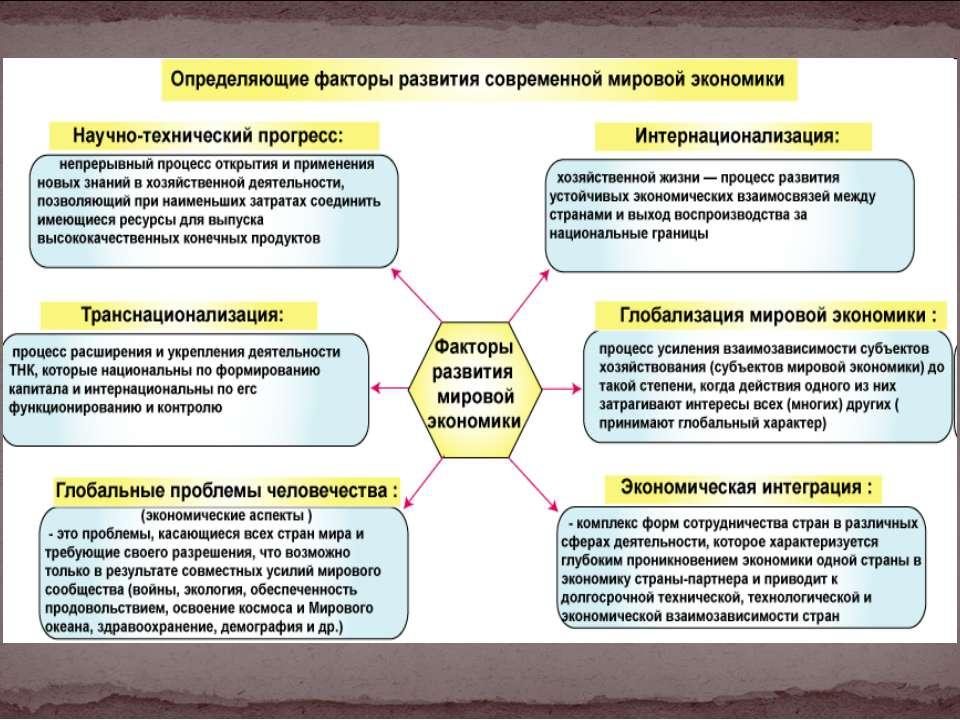 Рисунок 14 - факторы, определяющие стратегический выбор компании