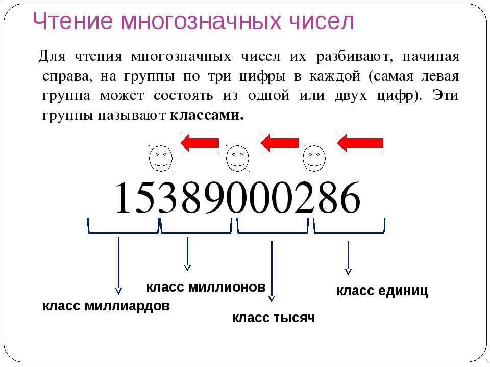 Чтение многозначных чисел Для чтения многозначных чисел их разбивают, начиная...