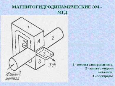 МАГНИТОГИДРОДИНАМИЧЕСКИЕ ЭМ - МГД 1 – полюса электромагнита; 2 – канал с жидк...