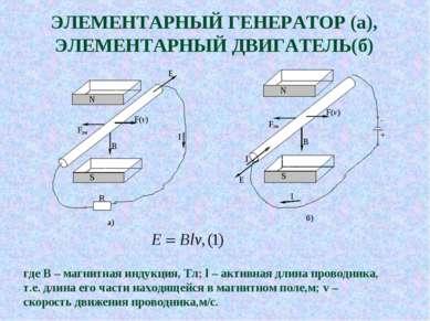 ЭЛЕМЕНТАРНЫЙ ГЕНЕРАТОР (а), ЭЛЕМЕНТАРНЫЙ ДВИГАТЕЛЬ(б) где В – магнитная индук...