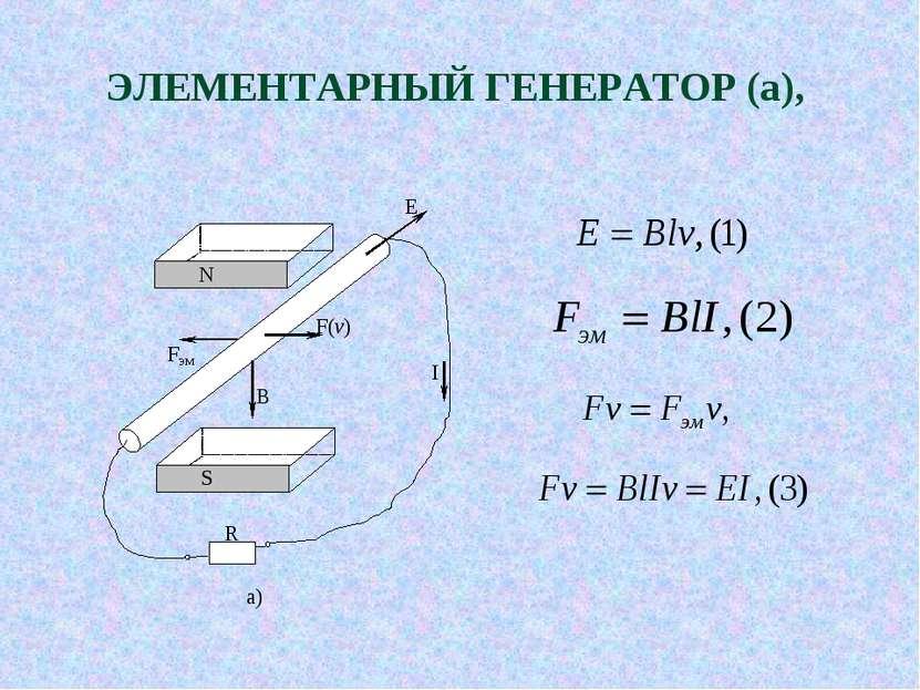 ЭЛЕМЕНТАРНЫЙ ГЕНЕРАТОР (а),