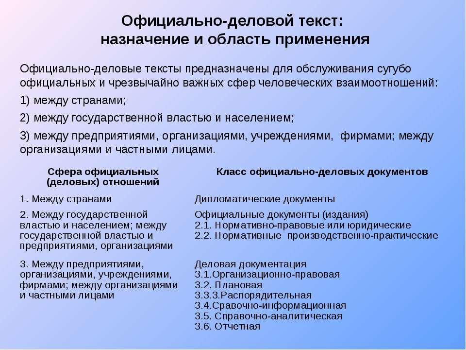 Официально-деловой текст: назначение и область применения Официально-деловые ...