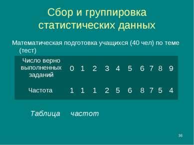 * Сбор и группировка статистических данных Математическая подготовка учащихся...