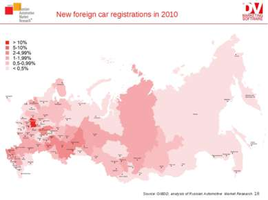 New foreign car registrations in 2010 * Source: GIBDD, analysis of Russian Au...