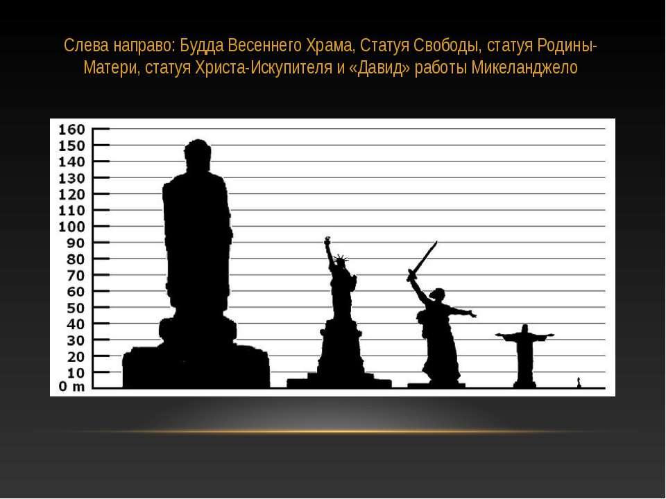Слева направо: Будда Весеннего Храма, Статуя Свободы, статуя Родины-Матери, с...