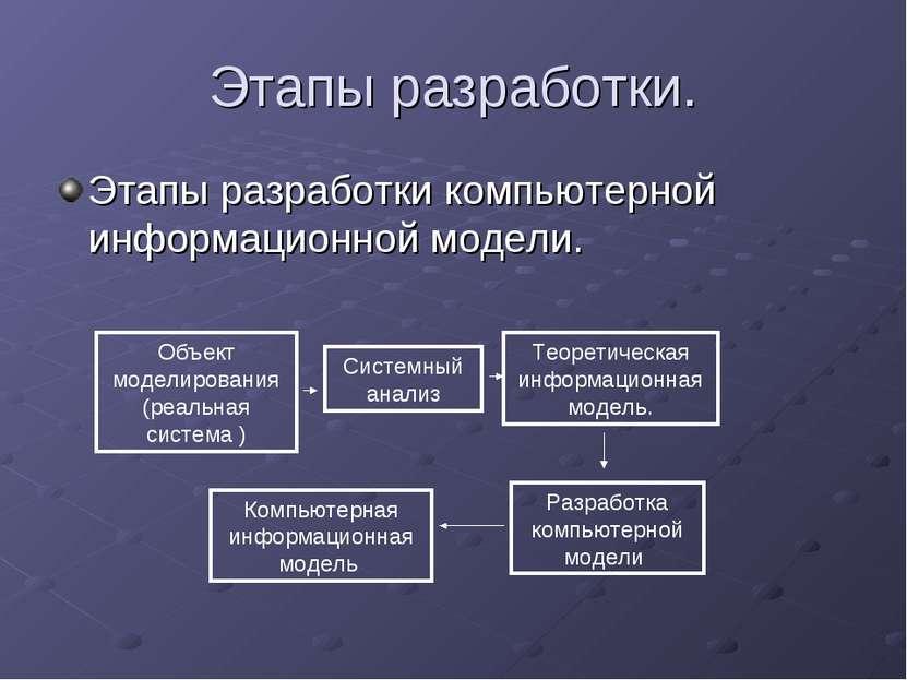 Этапы разработки. Этапы разработки компьютерной информационной модели. Объект...