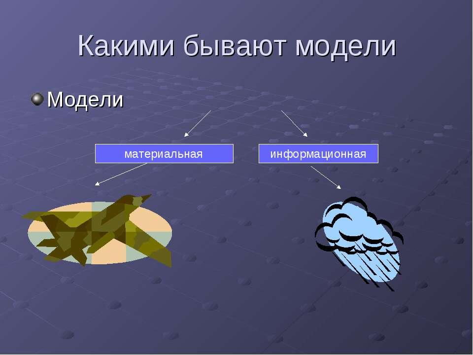 Какими бывают модели Модели материальная информационная