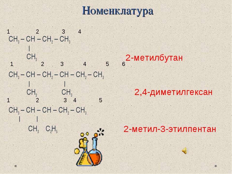 Номенклатура СН3 – СН – СН2 – СН3 | CH3 CH3 – CH – CH2 – CH – CH2 – CH3 | | C...