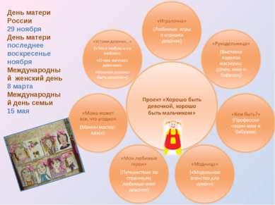 День матери России 29 ноября День матери последнее воскресенье ноября Междуна...
