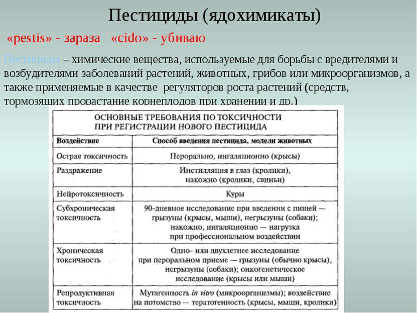 Пестициды (ядохимикаты) «pestis» - зараза «cido» - убиваю Пестициды – химичес...