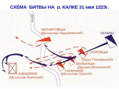 СХЕМА БИТВЫ НА р. КАЛКЕ 31 мая 1223г.