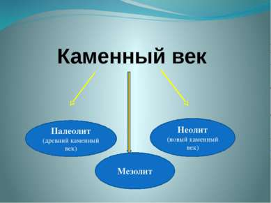 Каменный век Палеолит (древний каменный век) Неолит (новый каменный век) Мезолит