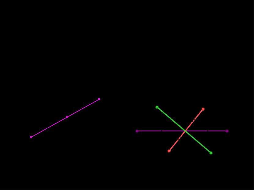 Центральная симметрия Точки А1 и А2 называются симметричными относительно точ...