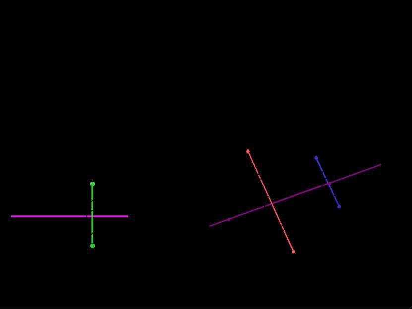 Осевая симметрия Точки А и А1 называются симметричными относительно прямой а,...