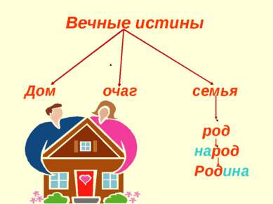 Вечные истины Дом очаг семья род народ Родина