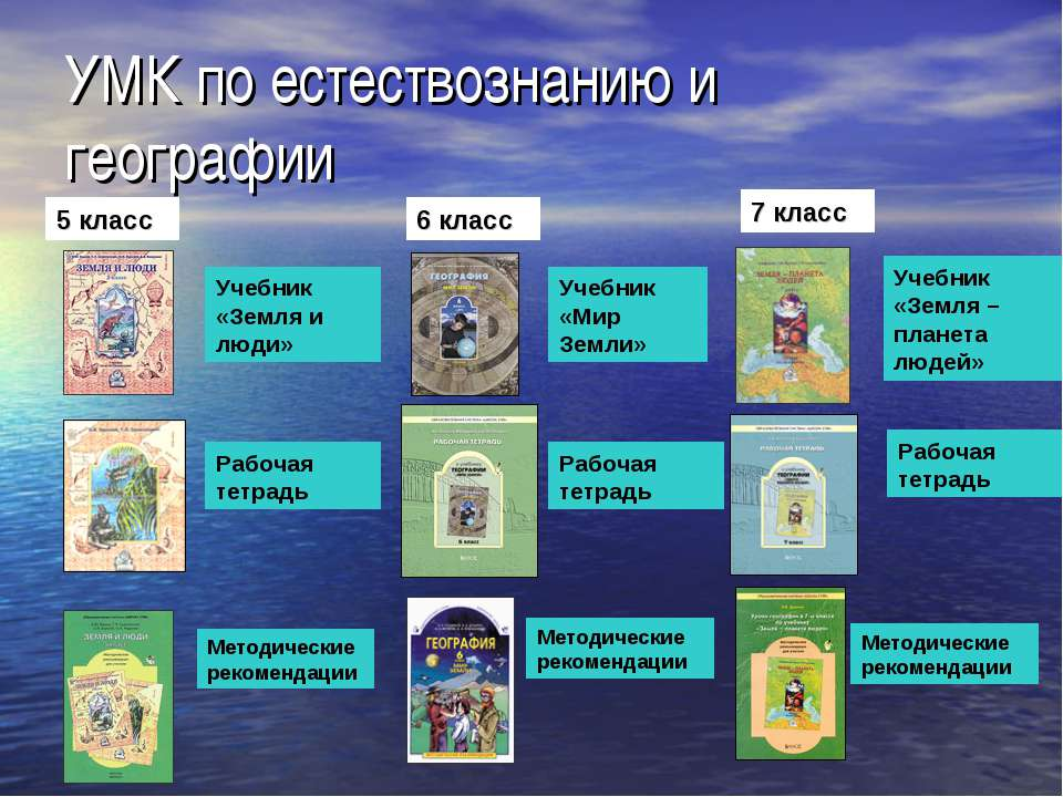УМК по естествознанию и географии Учебник «Земля и люди» 5 класс 6 класс 7 кл...