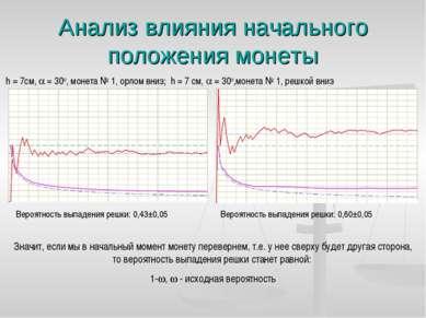 Анализ влияния начального положения монеты h = 7см, = 30о, монета № 1, орлом ...