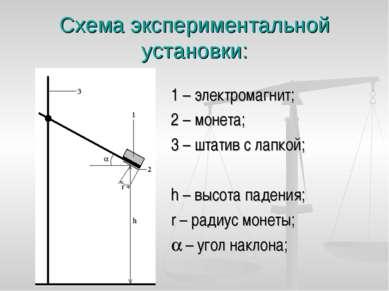 Схема экспериментальной установки: 1 – электромагнит; 2 – монета; 3 – штатив ...
