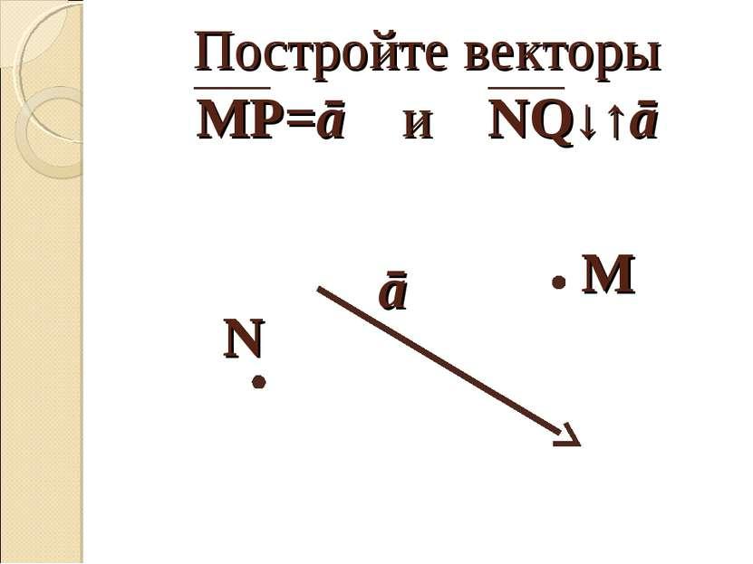 Постройте векторы МР=ā и NQ↓↑ā ā М N