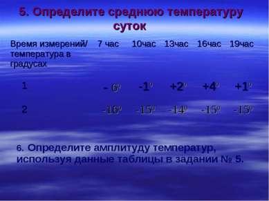 5. Определите среднюю температуру суток 6. Определите амплитуду температур, и...