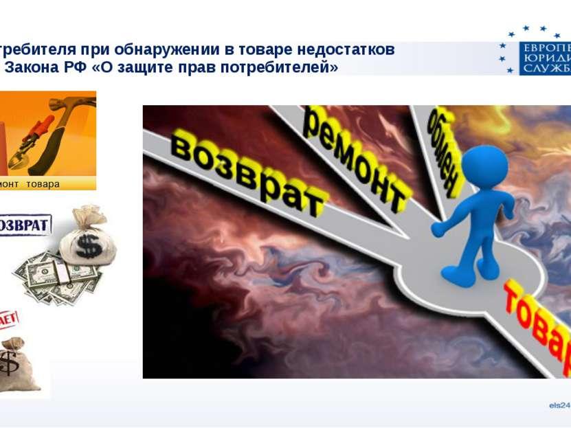 Права потребителя при обнаружении в товаре недостатков Статья 18 Закона РФ «О...