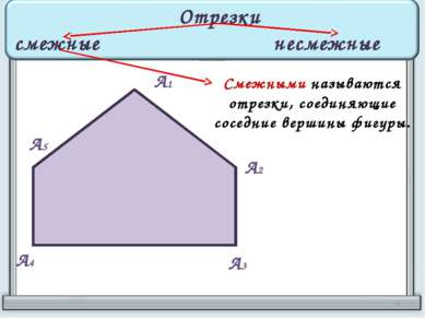 А1 А2 А3 А4 А5 Смежными называются отрезки, соединяющие соседние вершины фигу...