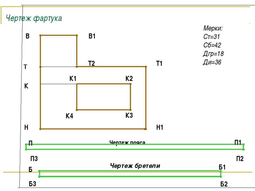 Чертеж фартука Мерки: Ст=31 Сб=42 Дгр=18 Ди=36 Н Н1 Т2 В В1 К К1 Чертеж пояса...