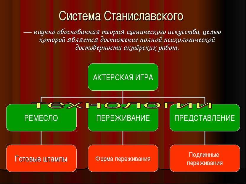 Система Станиславского — научно обоснованная теория сценического искусства, ц...